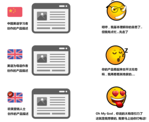 chinese-english-content